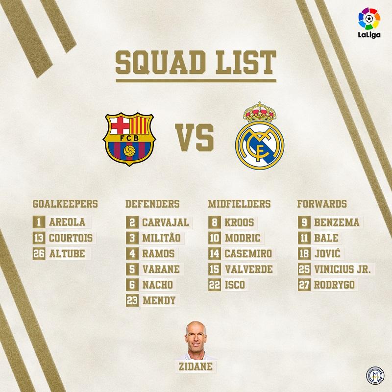 لیست بازیکنان رئال مادرید برای دیدار مقابل بارسلونا اعلام شد.