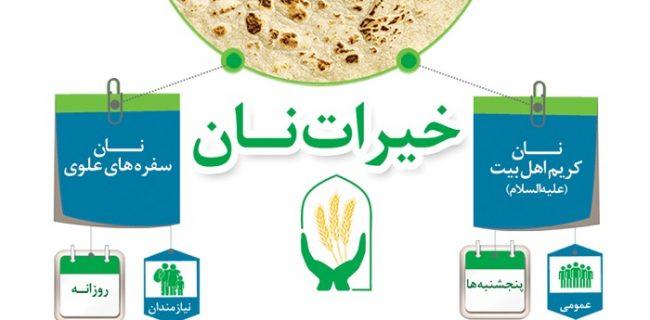 پیوستن ۵۶۸ نانوایی در کشور به طرح خیرات نان