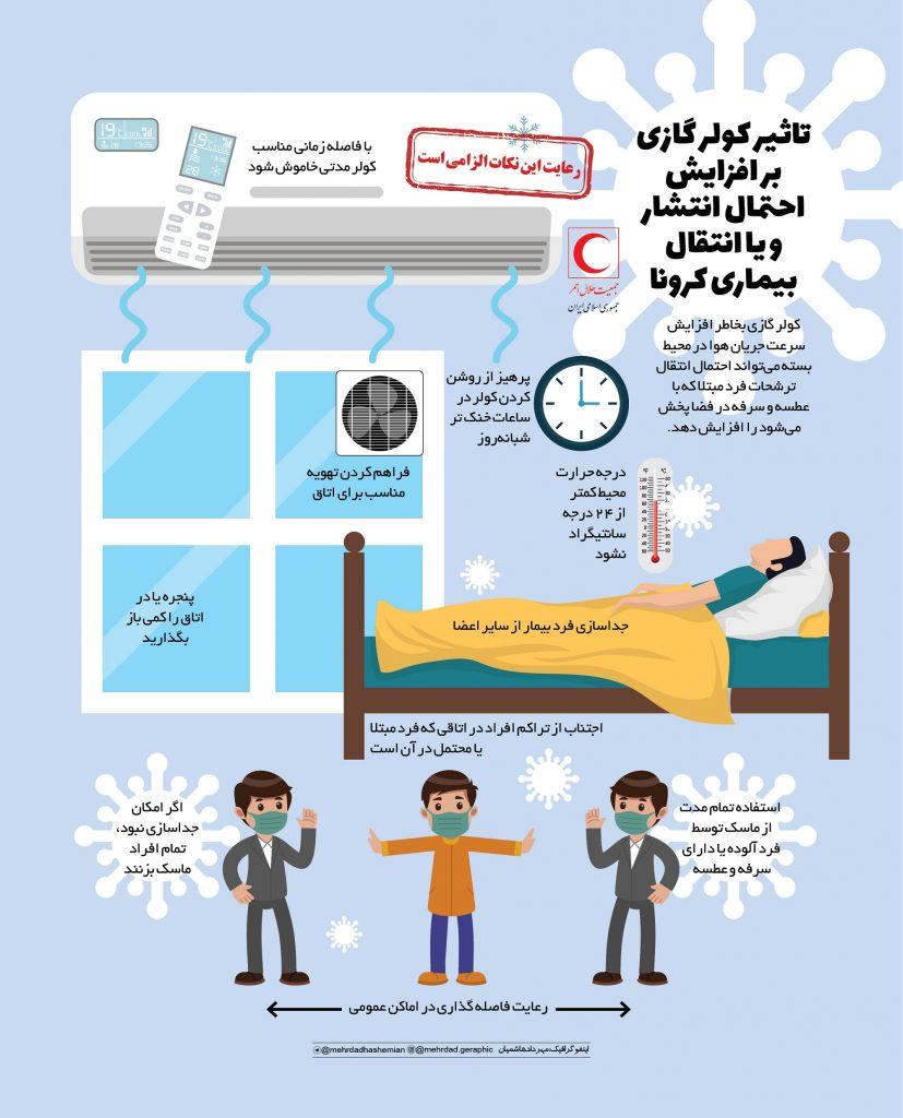 تاثیر کولر بر افزایش احتمال انتشار و یا انتقال بیماری کرونا