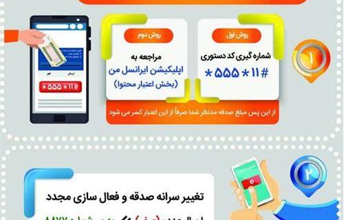 اعلام روش های فعال سازی صدقه پیامکی کمیته امداد برای مشترکان ایرانسل