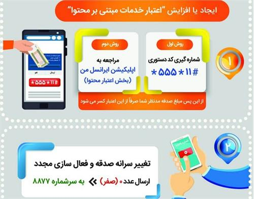 اعلام روش های فعال سازی صدقه پیامکی برای مشترکان ایرانسل